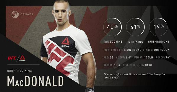 MMA Crossfire – UPDATED – UFC and Reebok introduce the UFC Fight Kit